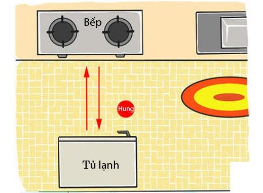 Cách đặt tủ lạnh trong bếp